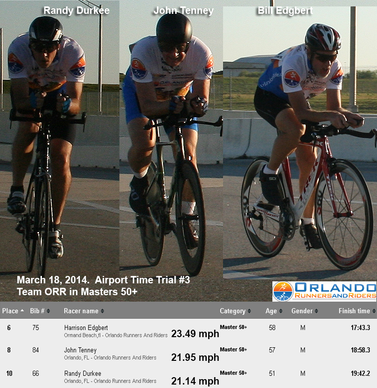 Orlando Airport Time Trial series