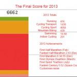2013-totals